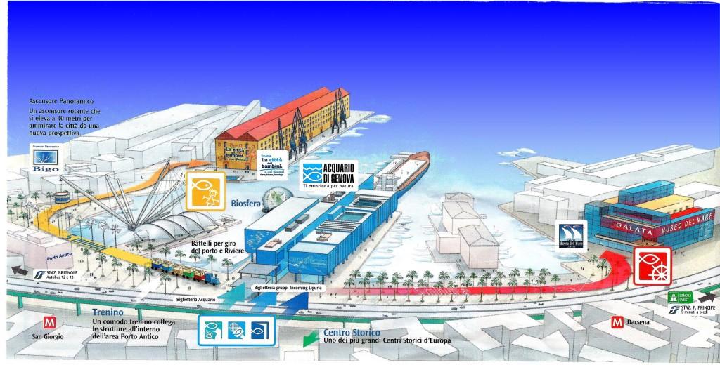 Mapa atractivos del puerto de Génova
