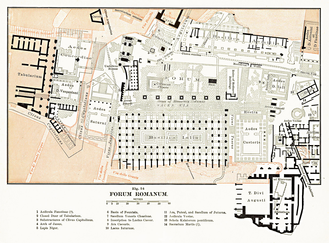 Foro romano y foros imperiales gu a blog italia for Disegnare la pianta del piano di casa